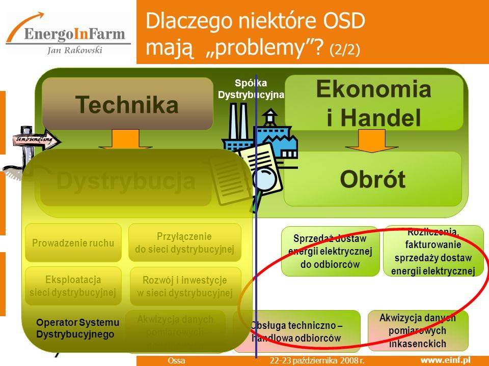 www.einf.pl 22-23 października 2008 r. Ossa 7 Dlaczego niektóre OSD mają problemy? (2/2) Spółka Dystrybucyjna Ekonomia i Handel Technika Obrót Dystryb