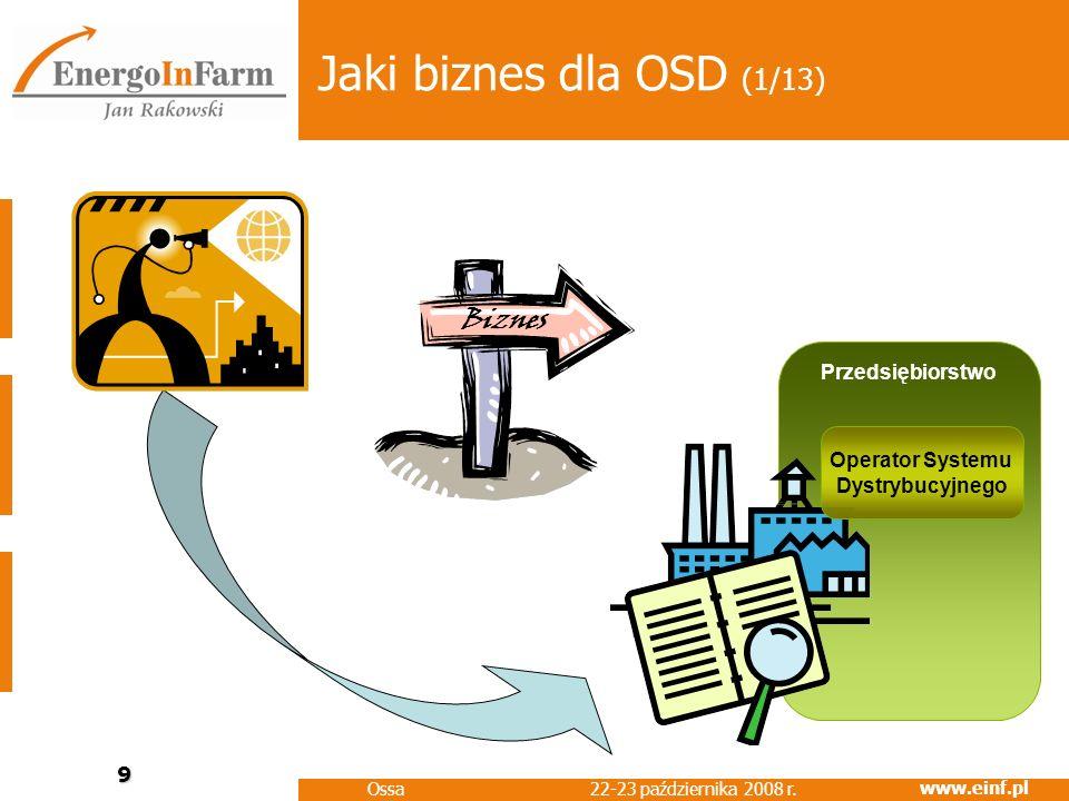 www.einf.pl 22-23 października 2008 r. Ossa 9 Przedsiębiorstwo Jaki biznes dla OSD (1/13) Operator Systemu Dystrybucyjnego Biznes