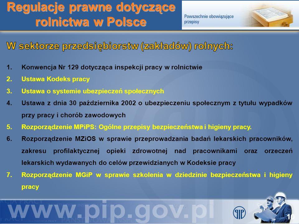 Regulacje prawne dotyczące rolnictwa w Polsce 10