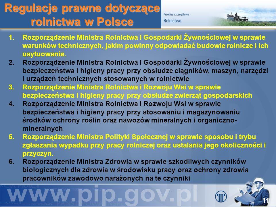11 Regulacje prawne dotyczące rolnictwa w Polsce 1.Rozporządzenie Ministra Rolnictwa i Gospodarki Żywnościowej w sprawie warunków technicznych, jakim
