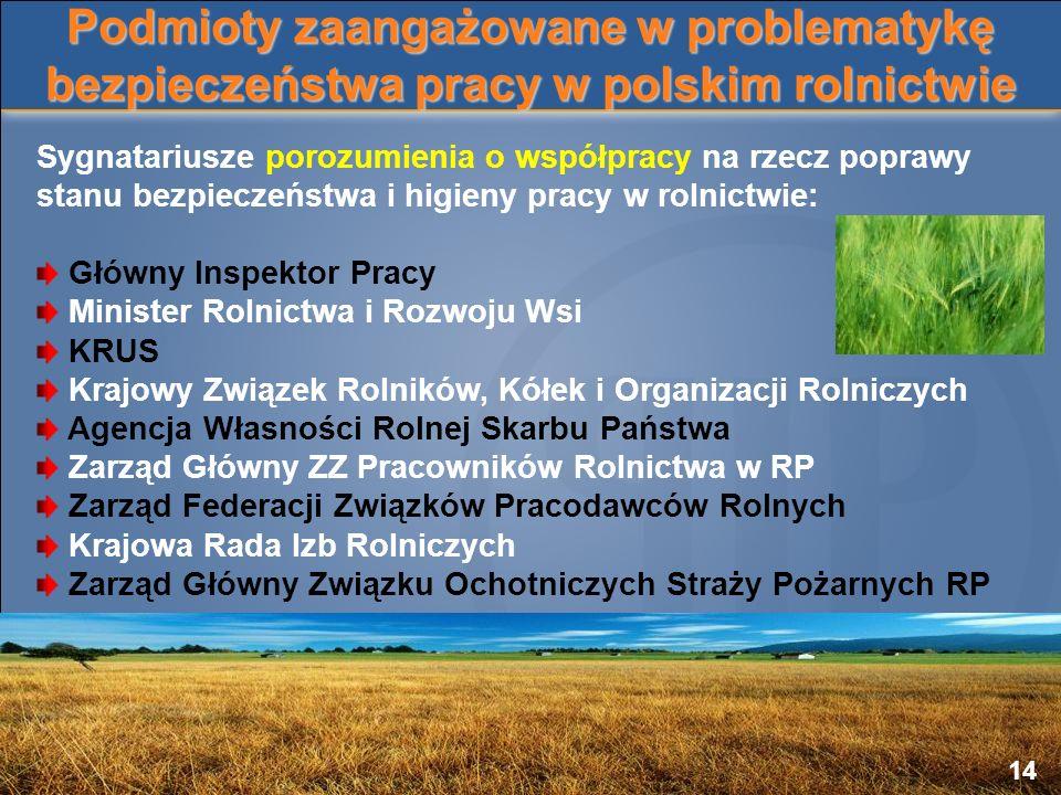 Podmioty zaangażowane w problematykę bezpieczeństwa pracy w polskim rolnictwie Sygnatariusze porozumienia o współpracy na rzecz poprawy stanu bezpiecz