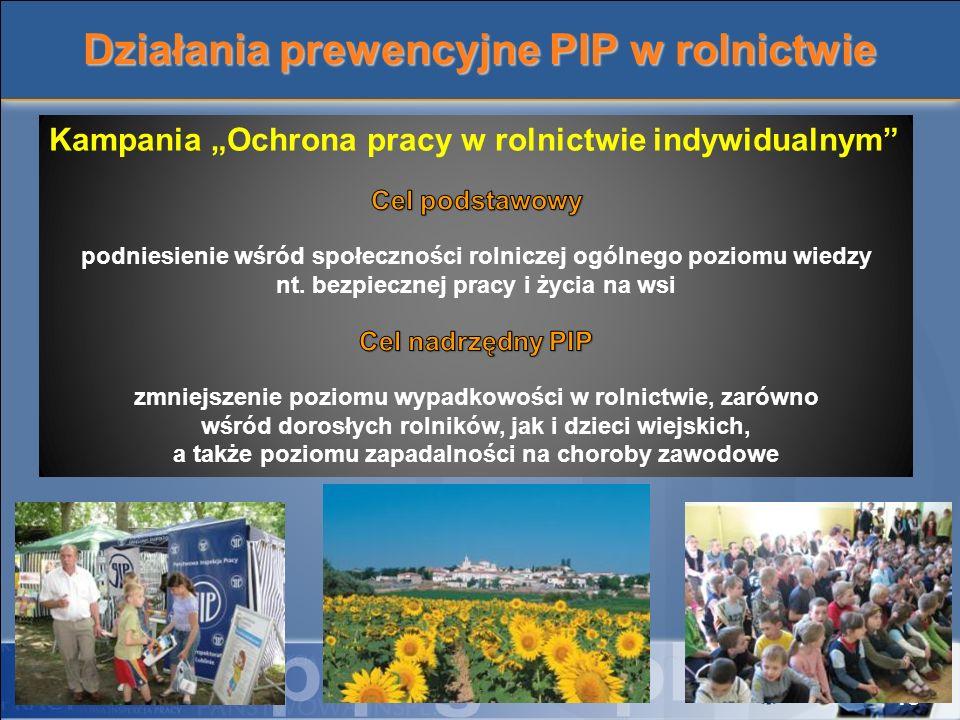 Działania prewencyjne PIP w rolnictwie 18