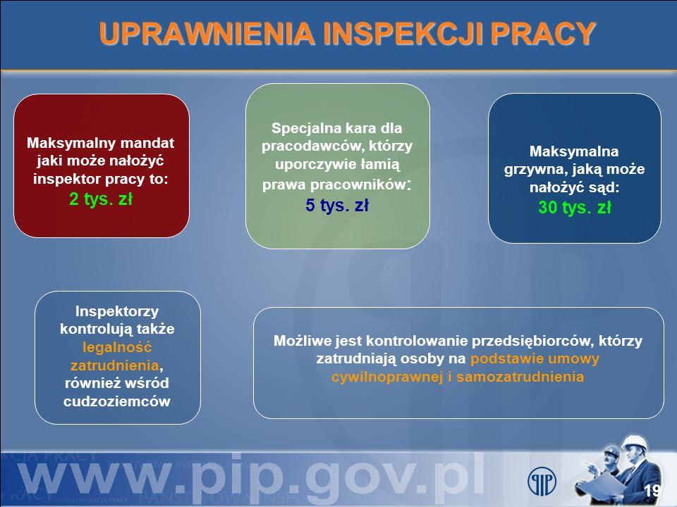 UPRAWNIENIA INSPEKCJI PRACY Maksymalny mandat jaki może nałożyć inspektor pracy to: 2 tys. zł Specjalna kara dla pracodawców, którzy uporczywie łamią