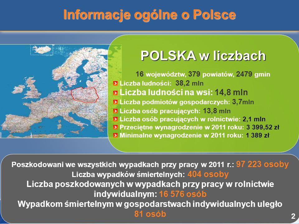 Informacje ogólne o Polsce POLSKA w liczbach 16 województw, 379 powiatów, 2479 gmin Liczba ludności: 38,2 mln Liczba ludności na wsi: 14,8 mln Liczba