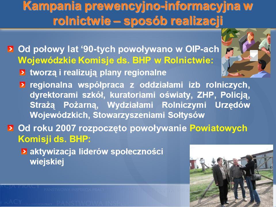 Od połowy lat 90-tych powoływano w OIP-ach Wojewódzkie Komisje ds. BHP w Rolnictwie: tworzą i realizują plany regionalne regionalna współpraca z oddzi