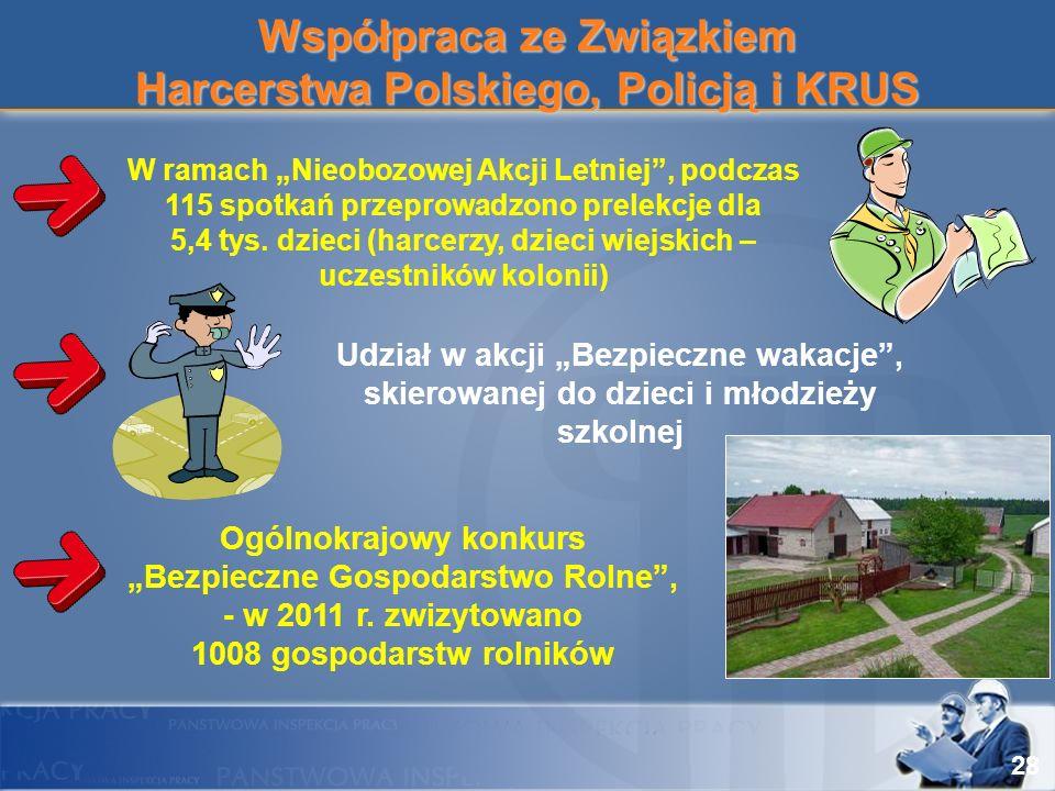 Współpraca ze Związkiem Harcerstwa Polskiego, Policją i KRUS W ramach Nieobozowej Akcji Letniej, podczas 115 spotkań przeprowadzono prelekcje dla 5,4