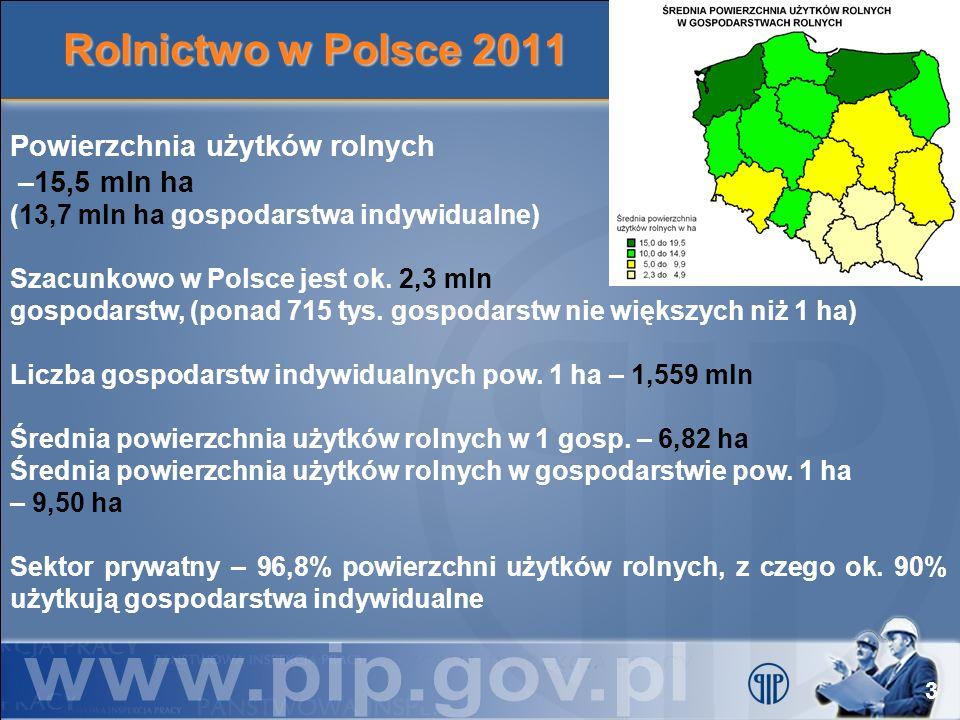 Powierzchnia użytków rolnych –15,5 mln ha (13,7 mln ha gospodarstwa indywidualne) Szacunkowo w Polsce jest ok. 2,3 mln gospodarstw, (ponad 715 tys. go
