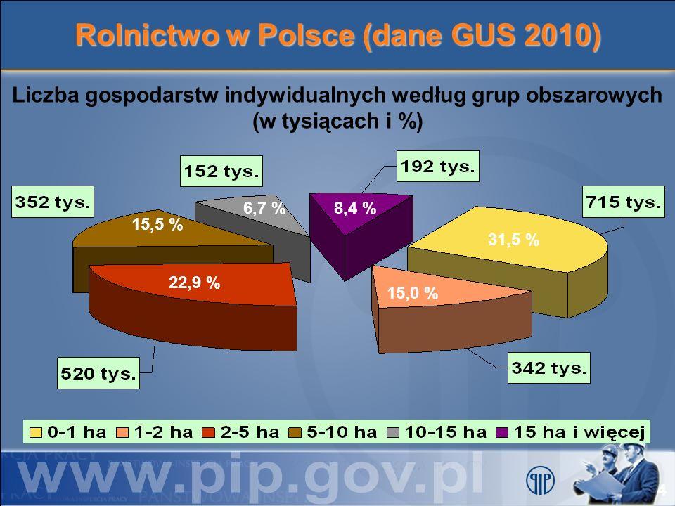 Rolnictwo w Polsce (dane GUS 2010) 4 Liczba gospodarstw indywidualnych według grup obszarowych (w tysiącach i %) 31,5 % 15,0 % 22,9 % 15,5 % 6,7 %8,4