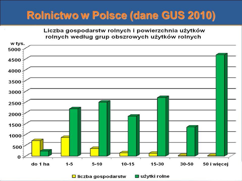 Rolnictwo w Polsce (dane GUS 2010) 5