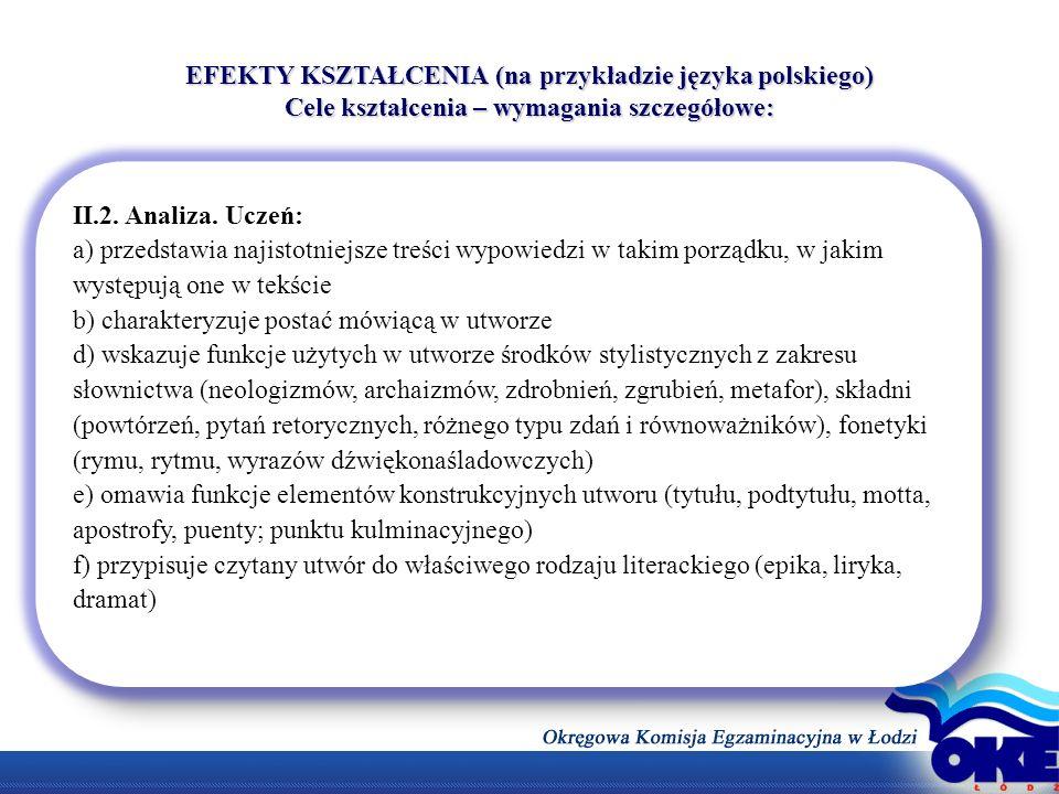 EFEKTY KSZTAŁCENIA (na przykładzie języka polskiego) Cele kształcenia – wymagania szczegółowe: II.2. Analiza. Uczeń: a) przedstawia najistotniejsze tr