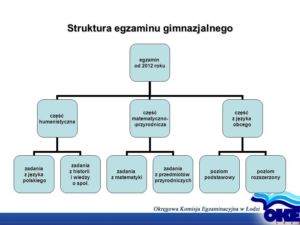 Struktura egzaminu gimnazjalnego egzamin od 2012 roku część humanistyczna zadania z języka polskiego zadania z historii i wiedzy o społ. część matemat