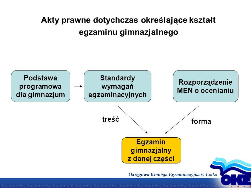 4 Akty prawne określające kształt nowego egzaminu Podstawa programowa dla gimnazjów Rozporządzenie Ministra Edukacji Narodowej z dnia 23 grudnia 2008 r.