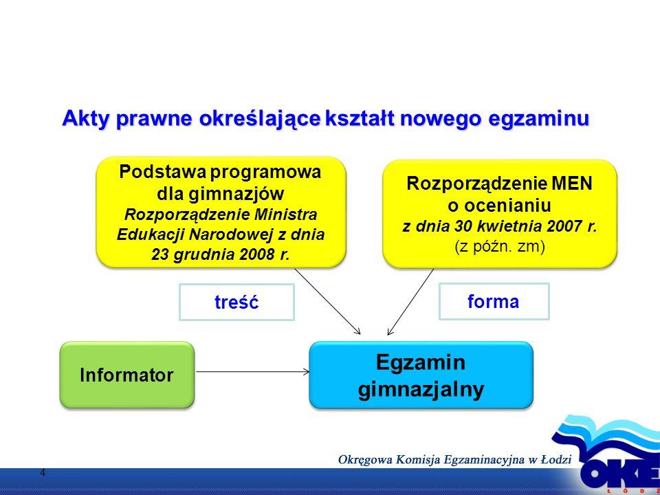 4 Akty prawne określające kształt nowego egzaminu Podstawa programowa dla gimnazjów Rozporządzenie Ministra Edukacji Narodowej z dnia 23 grudnia 2008