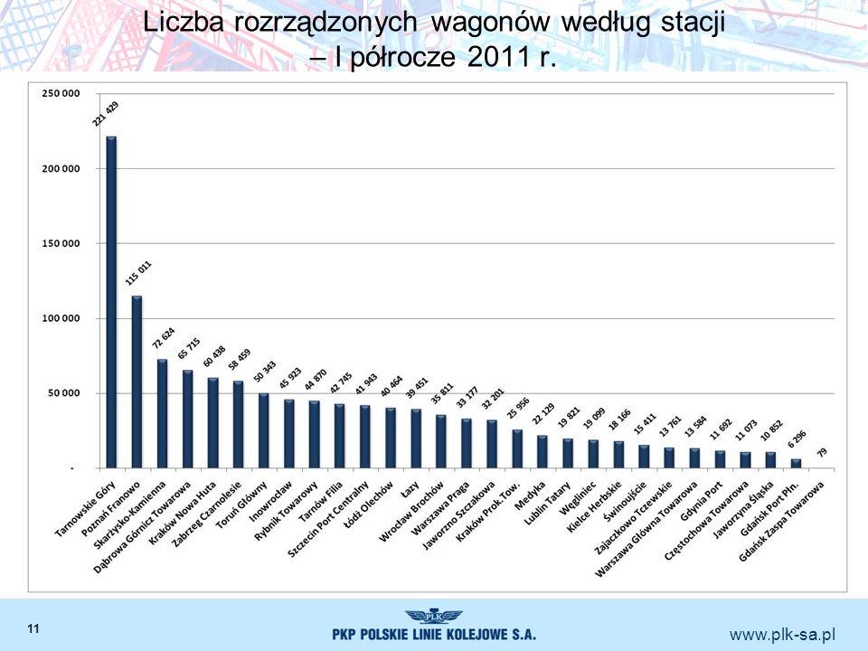 www.plk-sa.pl Liczba rozrządzonych wagonów według stacji – I półrocze 2011 r. 11