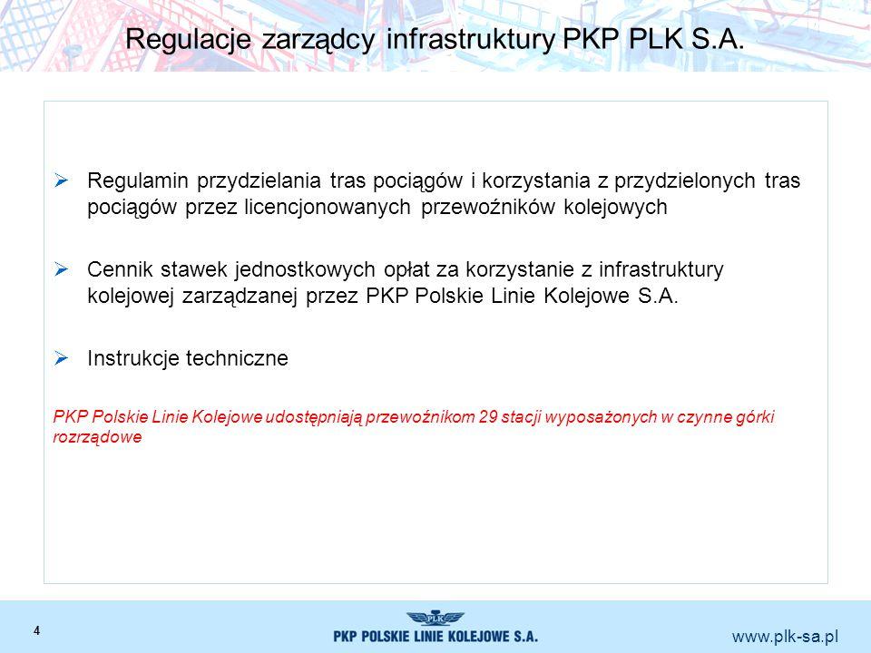 www.plk-sa.pl Regulacje zarządcy infrastruktury PKP PLK S.A. Regulamin przydzielania tras pociągów i korzystania z przydzielonych tras pociągów przez