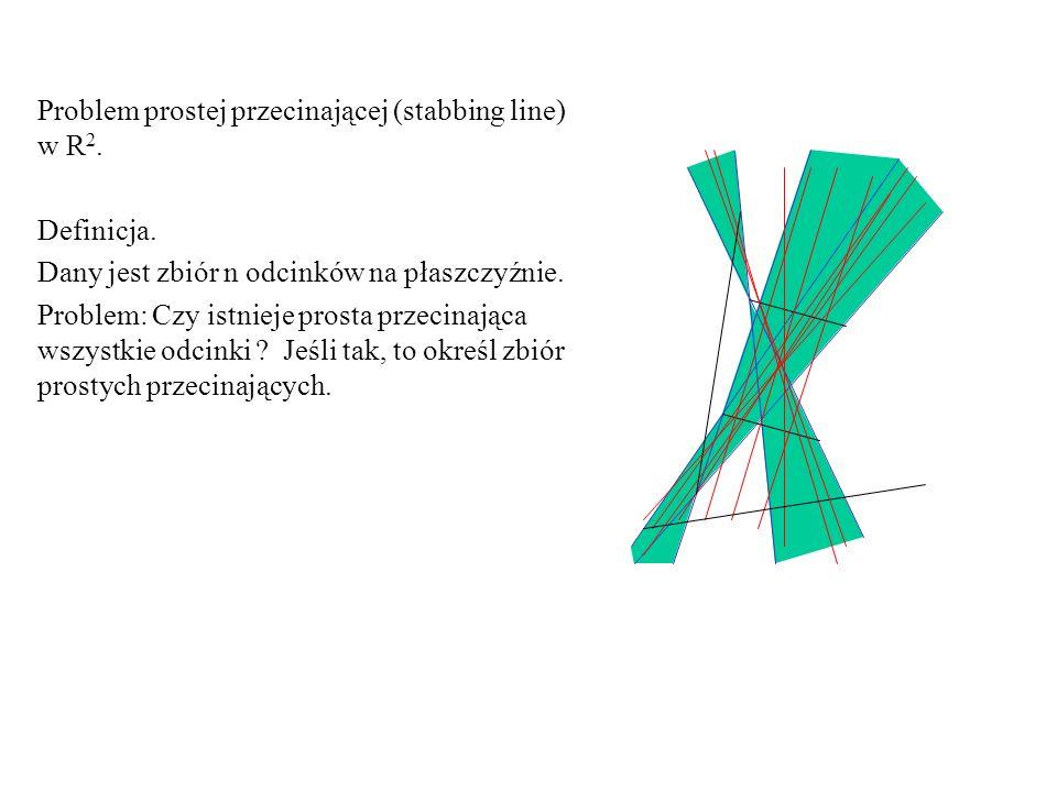 Problem prostej przecinającej (stabbing line) w R 2. Definicja. Dany jest zbiór n odcinków na płaszczyźnie. Problem: Czy istnieje prosta przecinająca