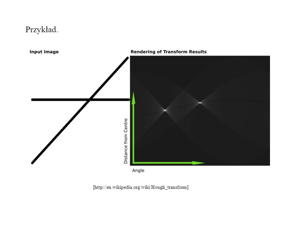 [http://lapasoft.wordpress.com/2009/11/04/wykrywanie-linii-za-pomoca-transformaty-hougha/] Przykład.
