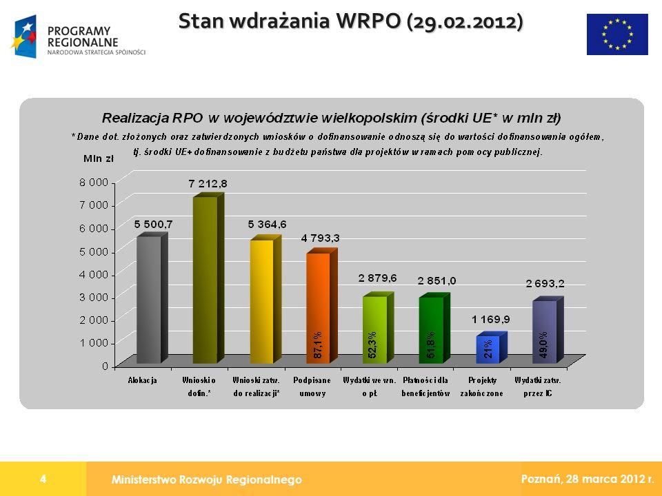 Ministerstwo Rozwoju Regionalnego 4 Poznań, 28 marca 2012 r. Stan wdrażania WRPO (29.02.2012)