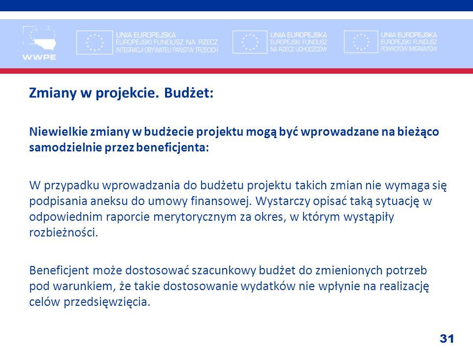 31 Zmiany w projekcie. Budżet: Niewielkie zmiany w budżecie projektu mogą być wprowadzane na bieżąco samodzielnie przez beneficjenta: W przypadku wpro