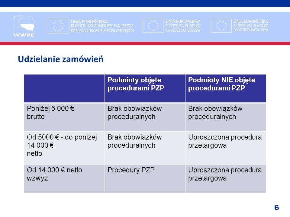 6 Udzielanie zamówień Podmioty objęte procedurami PZP Podmioty NIE objęte procedurami PZP Poniżej 5 000 brutto Brak obowiązków proceduralnych Od 5000