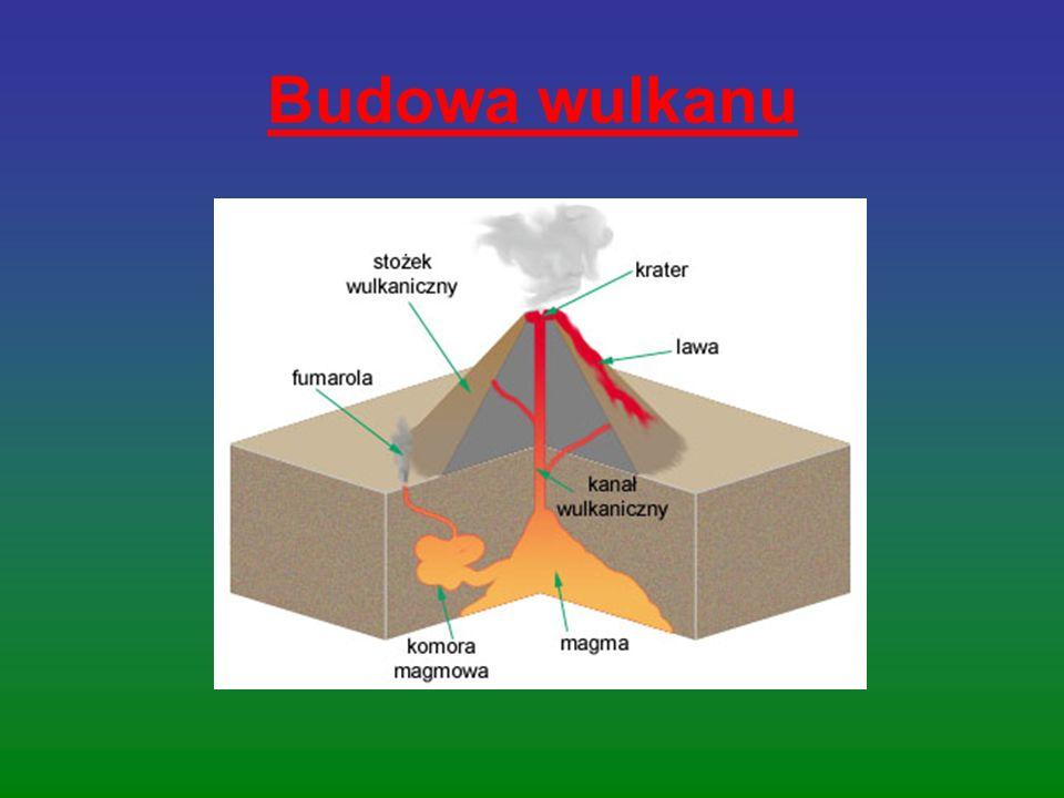 Podział wulkanów ze względu na rodzaje erupcji Możemy wyróżnić następujące rodzaje wulkanów: Wylewne albo lawowe- erupcje polegają jedynie na wylewie lawy, którym nie towarzyszy większa eksplozja.