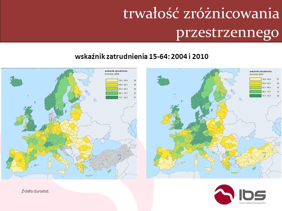 trwałość zróżnicowania przestrzennego wskaźnik zatrudnienia 15-64: 2004 i 2010 Źródło: Eurostat.