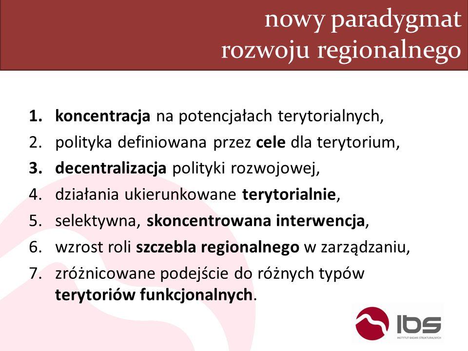 nowy paradygmat rozwoju regionalnego 1.koncentracja na potencjałach terytorialnych, 2.polityka definiowana przez cele dla terytorium, 3.decentralizacj