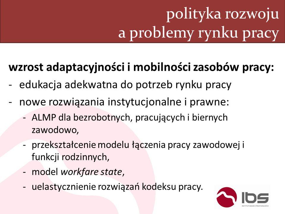 polityka rozwoju a problemy rynku pracy wzrost adaptacyjności i mobilności zasobów pracy: -edukacja adekwatna do potrzeb rynku pracy -nowe rozwiązania