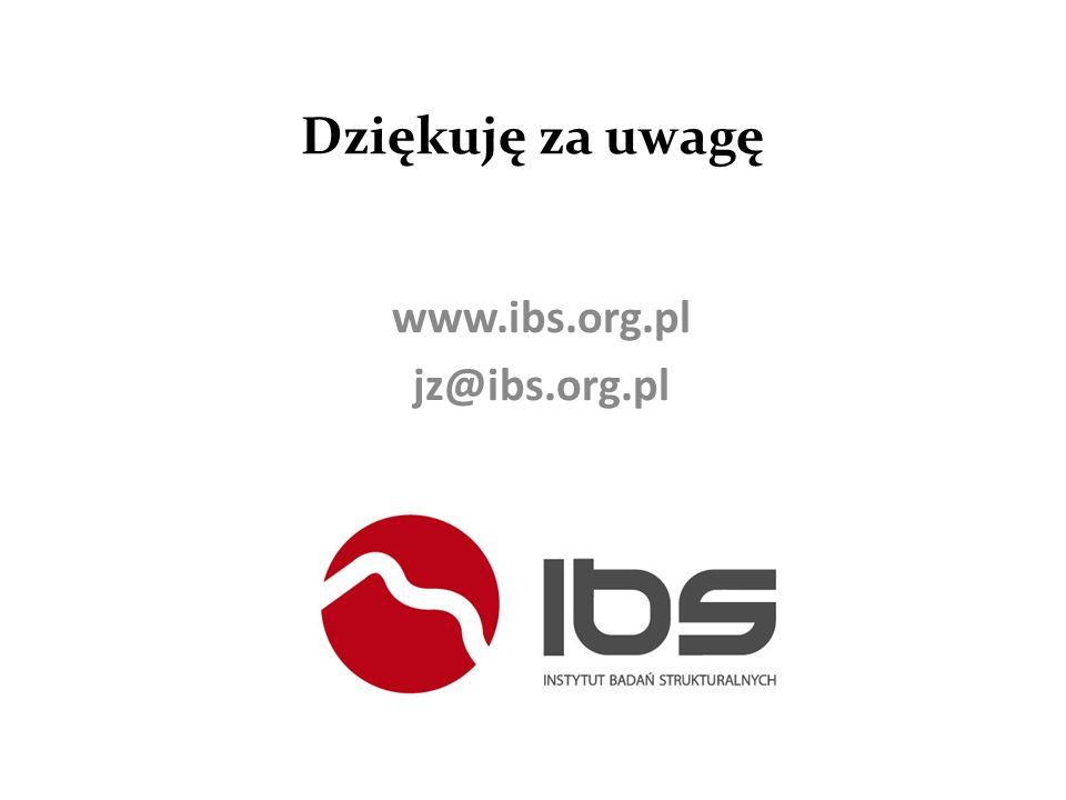 Dziękuję za uwagę www.ibs.org.pl jz@ibs.org.pl