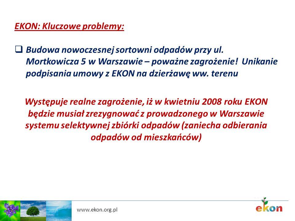 www.ekon.org.pl EKON: Kluczowe problemy: Budowa nowoczesnej sortowni odpadów przy ul. Mortkowicza 5 w Warszawie – poważne zagrożenie! Unikanie podpisa