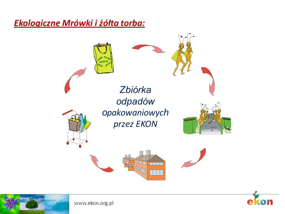 www.ekon.org.pl Ekologiczne Mrówki i żółta torba: Zbiórka odpadów o pakowaniowyc h przez EKON