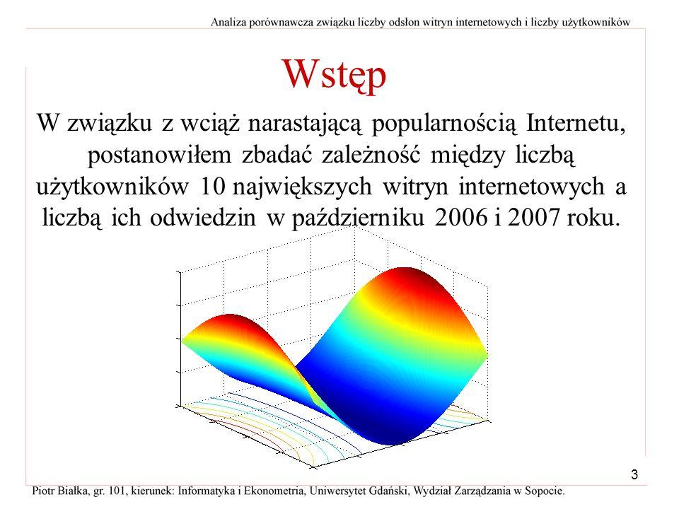 2 Celem badania jest określenie związku między liczbą użytkowników witryn a liczbą jej odwiedzin Populacja statystyczna: 10 najpopularniejszych witryn