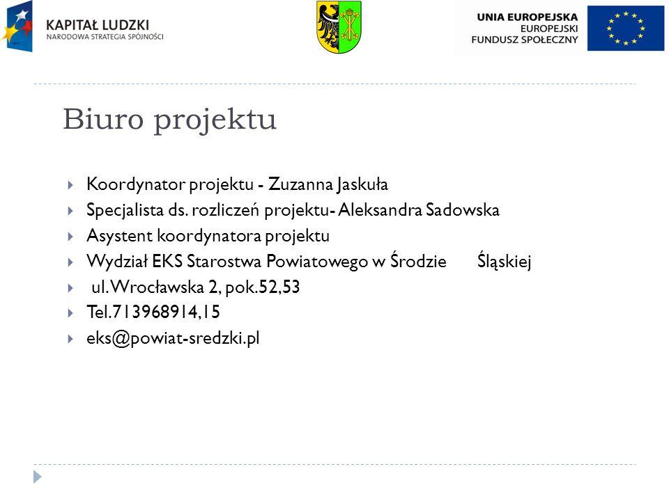 Biuro projektu Koordynator projektu - Zuzanna Jaskuła Specjalista ds. rozliczeń projektu- Aleksandra Sadowska Asystent koordynatora projektu Wydział E
