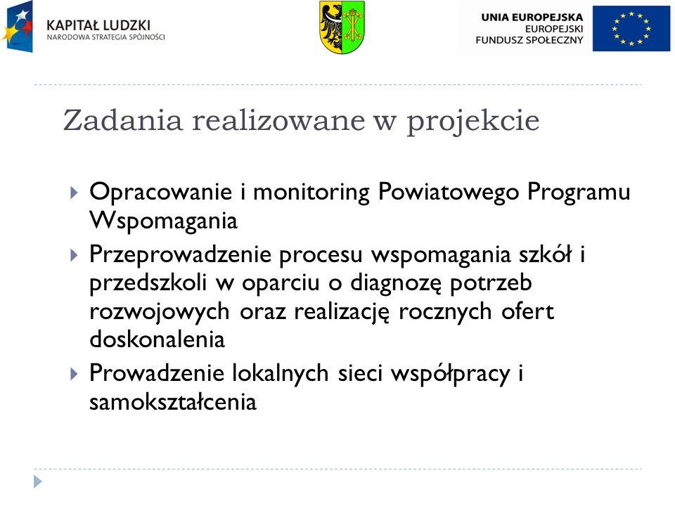 Zadania realizowane w projekcie Opracowanie i monitoring Powiatowego Programu Wspomagania Przeprowadzenie procesu wspomagania szkół i przedszkoli w op