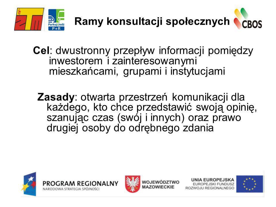 Ramy konsultacji społecznych Forma: Konsultacje bezpośrednie (spotkania i dyskusje) Wypowiedzi zbierane poprzez dedykowane skrzynki e-mailowe: www.ztm.waw.plwww.ztm.waw.pl lub www.cbos.plwww.cbos.pl Sondaż opinii publicznej na reprezentatywnej próbie mieszkańców Anonimowe ankiety P&P wypełniane przez mieszkańców