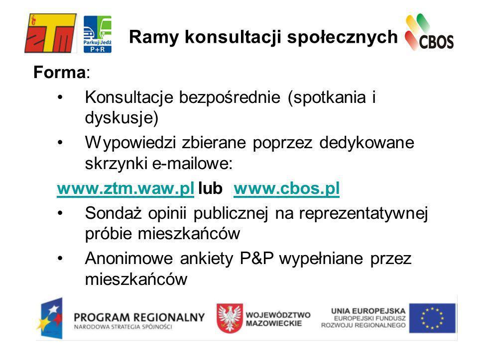 Ramy konsultacji społecznych Forma: Konsultacje bezpośrednie (spotkania i dyskusje) Wypowiedzi zbierane poprzez dedykowane skrzynki e-mailowe: www.ztm