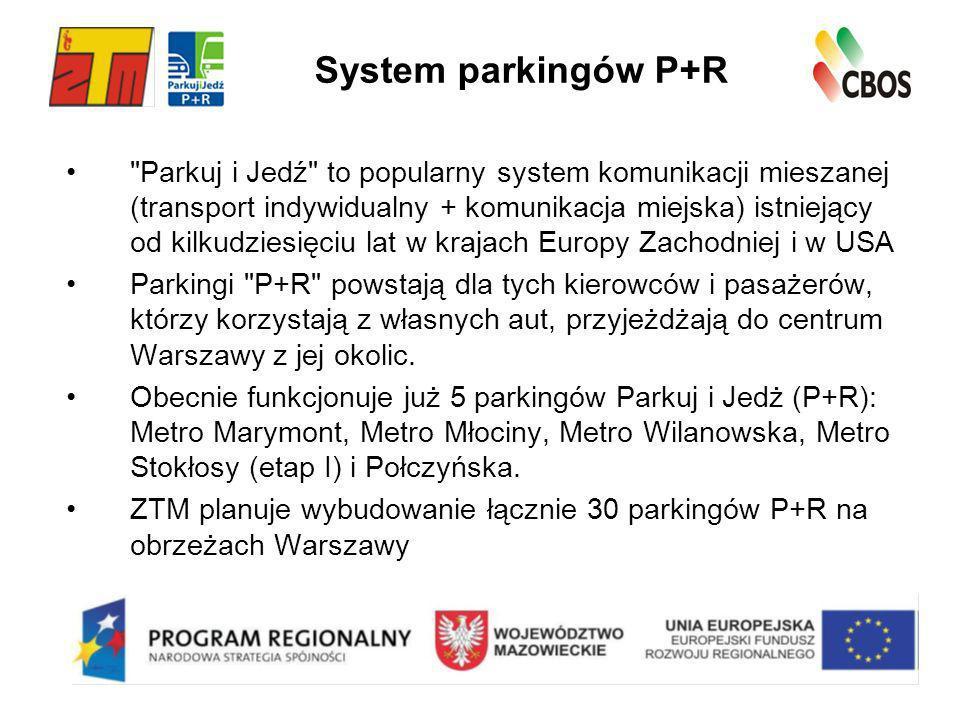 Parking Parkuj i Jedź (P+R ) Parkingi P+R budowane są na obrzeżach Warszawy, aby zmniejszyć korki w mieście.