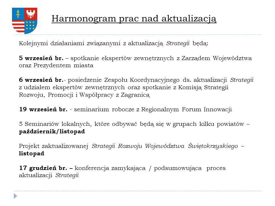 Harmonogram prac nad aktualizacją Kolejnymi działaniami związanymi z aktualizacją Strategii będą: 5 wrzesień br. – spotkanie ekspertów zewnętrznych z