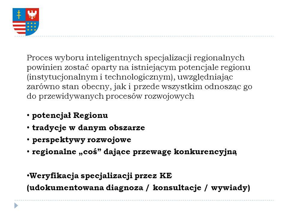 Proces wyboru inteligentnych specjalizacji regionalnych powinien zostać oparty na istniejącym potencjale regionu (instytucjonalnym i technologicznym), uwzględniając zarówno stan obecny, jak i przede wszystkim odnosząc go do przewidywanych procesów rozwojowych potencjał Regionu tradycje w danym obszarze perspektywy rozwojowe regionalne coś dające przewagę konkurencyjną Weryfikacja specjalizacji przez KE (udokumentowana diagnoza / konsultacje / wywiady)
