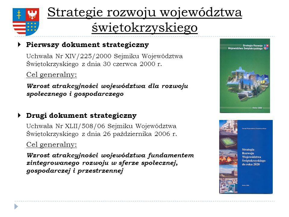 Strategie rozwoju województwa świętokrzyskiego Pierwszy dokument strategiczny Uchwała Nr XIV/225/2000 Sejmiku Województwa Świętokrzyskiego z dnia 30 c