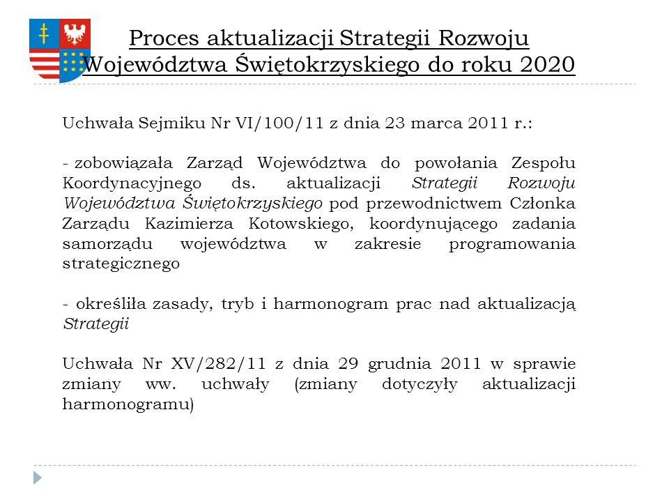 Proces aktualizacji Strategii Rozwoju Województwa Świętokrzyskiego do roku 2020 Uchwała Sejmiku Nr VI/100/11 z dnia 23 marca 2011 r.: - zobowiązała Za