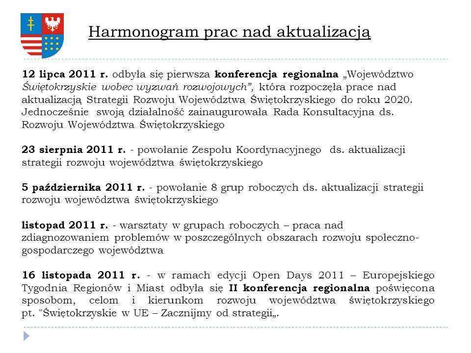 Harmonogram prac nad aktualizacją 12 lipca 2011 r. odbyła się pierwsza konferencja regionalna Województwo Świętokrzyskie wobec wyzwań rozwojowych, któ