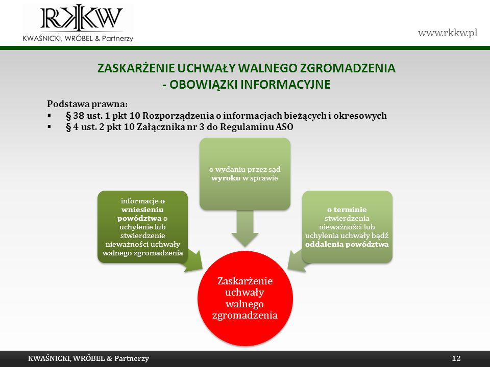 www.rkkw.pl ZASKARŻENIE UCHWAŁY WALNEGO ZGROMADZENIA - OBOWIĄZKI INFORMACYJNE KWAŚNICKI, WRÓBEL & Partnerzy12 Zaskarżenie uchwały walnego zgromadzenia