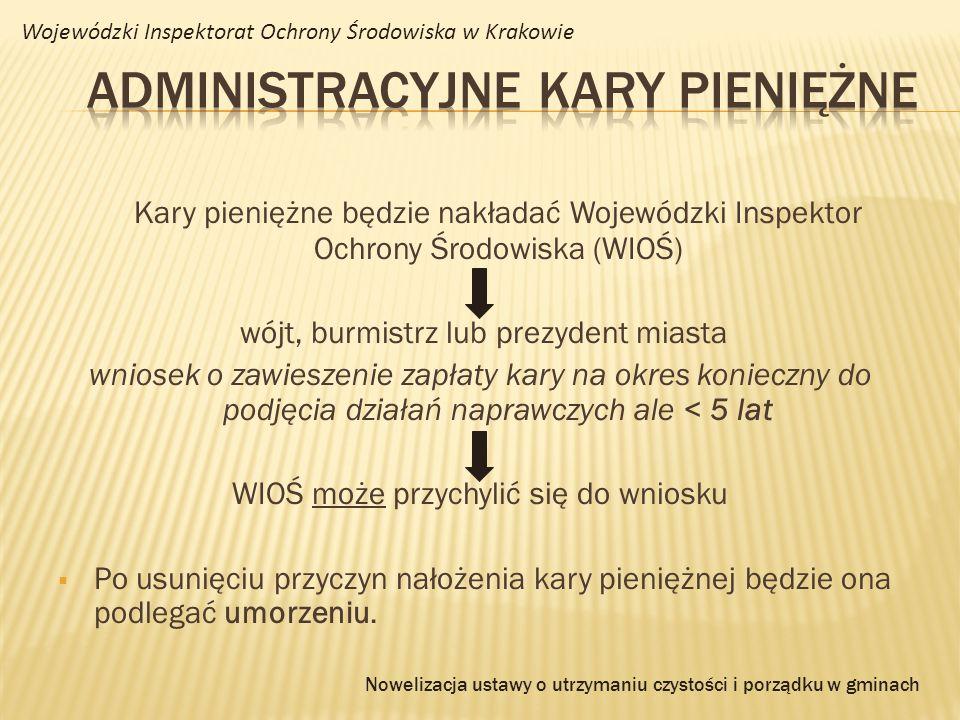 Kary pieniężne będzie nakładać Wojewódzki Inspektor Ochrony Środowiska (WIOŚ) wójt, burmistrz lub prezydent miasta wniosek o zawieszenie zapłaty kary