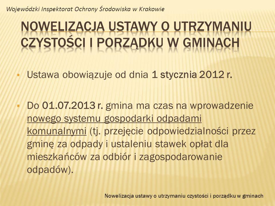 Ustawa obowiązuje od dnia 1 stycznia 2012 r. Do 01.07.2013 r. gmina ma czas na wprowadzenie nowego systemu gospodarki odpadami komunalnymi (tj. przeję