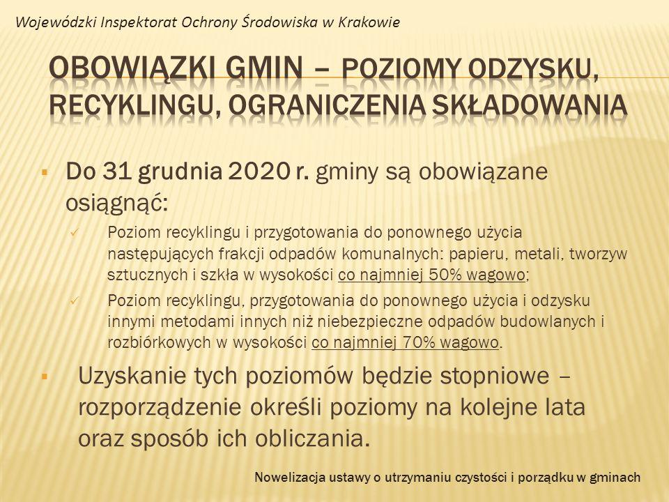 Do 31 grudnia 2020 r. gminy są obowiązane osiągnąć: Poziom recyklingu i przygotowania do ponownego użycia następujących frakcji odpadów komunalnych: p