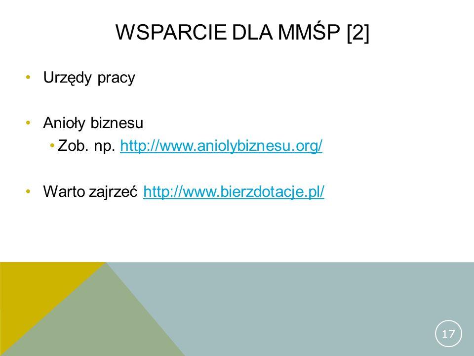 WSPARCIE DLA MMŚP [2] Urzędy pracy Anioły biznesu Zob. np. http://www.aniolybiznesu.org/http://www.aniolybiznesu.org/ Warto zajrzeć http://www.bierzdo