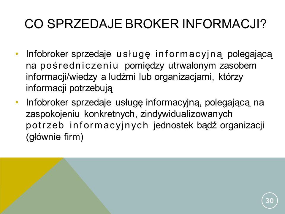 CO SPRZEDAJE BROKER INFORMACJI? Infobroker sprzedaje usługę informacyjną polegającą na pośredniczeniu pomiędzy utrwalonym zasobem informacji/wiedzy a