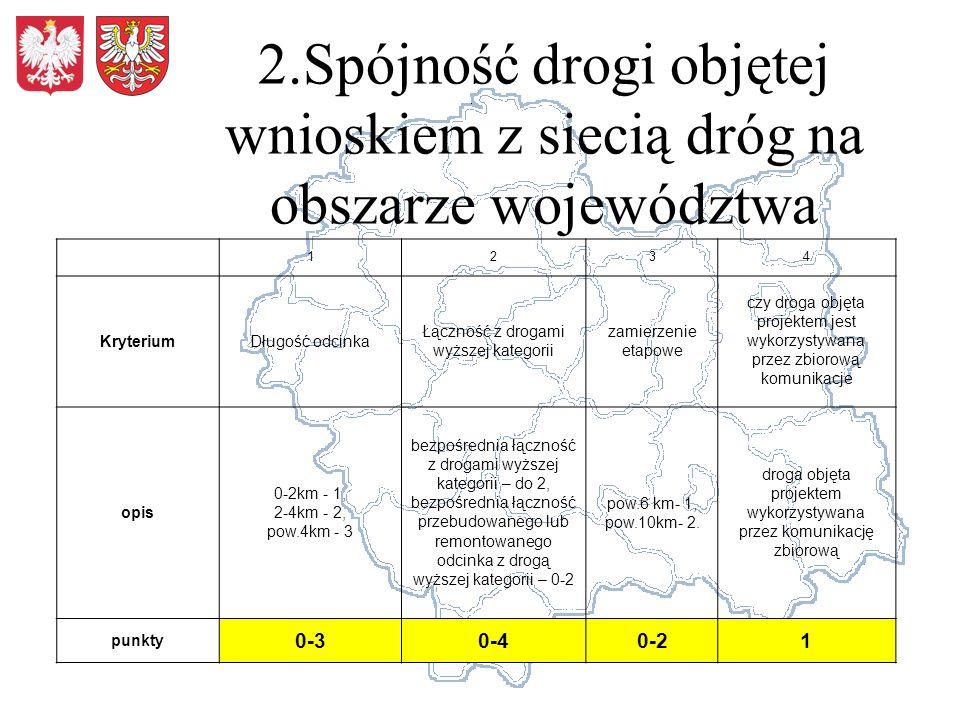 2.Spójność drogi objętej wnioskiem z siecią dróg na obszarze województwa 1234 KryteriumDługość odcinka Łączność z drogami wyższej kategorii zamierzenie etapowe czy droga objęta projektem jest wykorzystywana przez zbiorową komunikacje opis 0-2km - 1, 2-4km - 2, pow.4km - 3 bezpośrednia łączność z drogami wyższej kategorii – do 2, bezpośrednia łączność przebudowanego lub remontowanego odcinka z drogą wyższej kategorii – 0-2 pow.6 km- 1, pow.10km- 2.