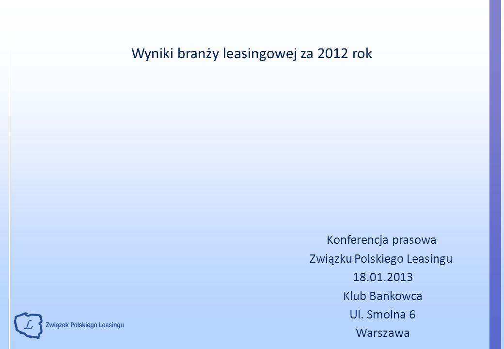 Wyniki branży leasingowej za 2012 rok Konferencja prasowa Związku Polskiego Leasingu 18.01.2013 Klub Bankowca Ul. Smolna 6 Warszawa